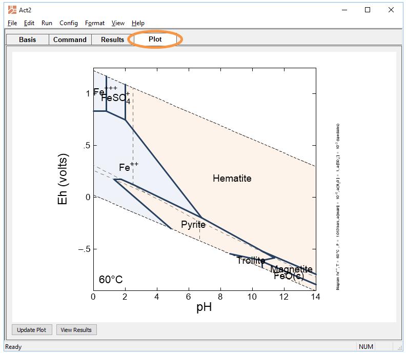 The geochemists workbench pourbaix diagrams pourbaix diagram software ccuart Gallery
